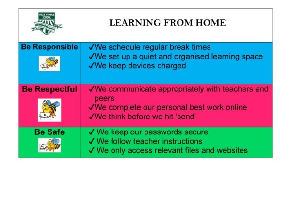 PBEL Learning from home